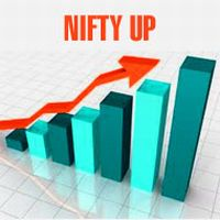 Nifty ends above 7800 for 1st time, up for 8th straight day